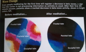 Meditation changing by TIME